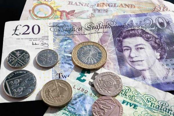 «Будущее уже сегодня»: к вопросу об инвестиционных и венчурных фондах